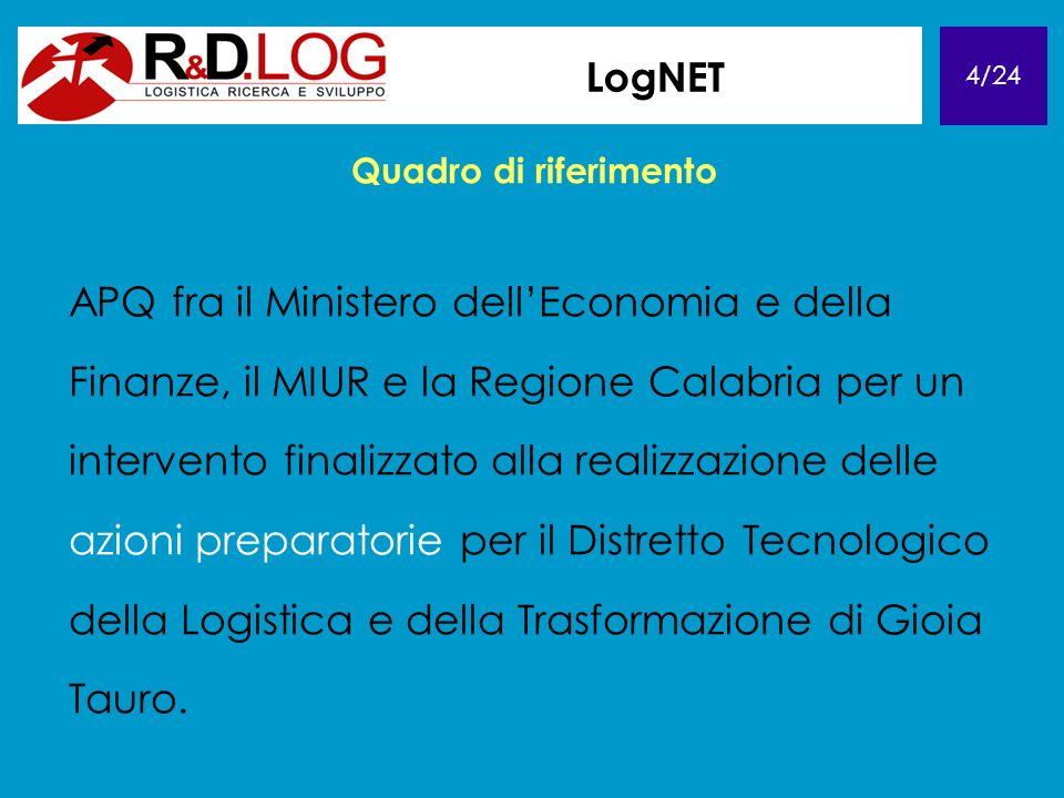 4/24 LogNET Quadro di riferimento APQ fra il Ministero dellEconomia e della Finanze, il MIUR e la Regione Calabria per un intervento finalizzato alla realizzazione delle azioni preparatorie per il Distretto Tecnologico della Logistica e della Trasformazione di Gioia Tauro.