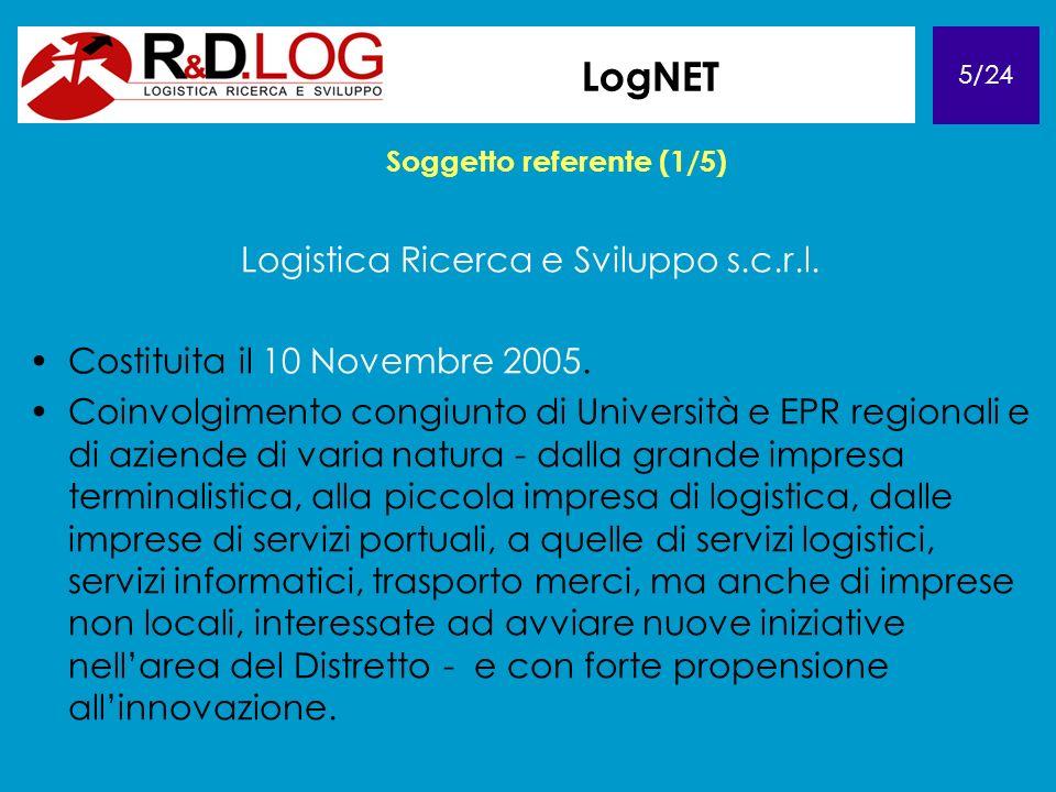 5/24 LogNET Soggetto referente (1/5) Logistica Ricerca e Sviluppo s.c.r.l. Costituita il 10 Novembre 2005. Coinvolgimento congiunto di Università e EP