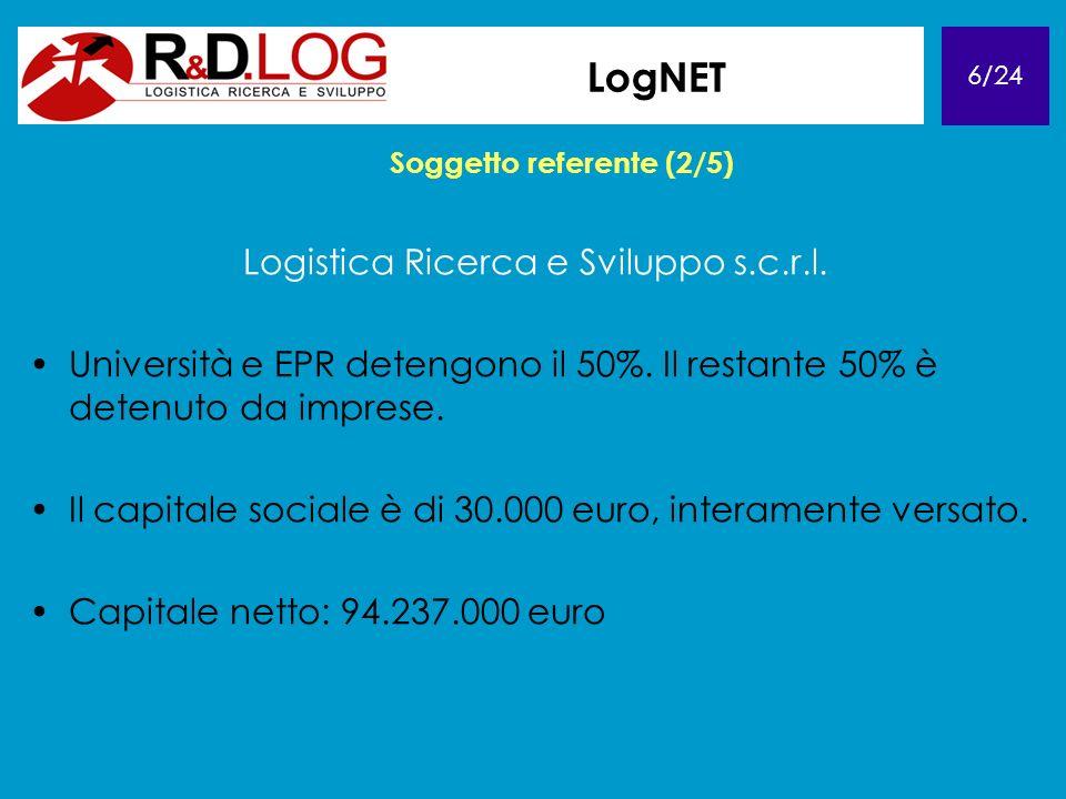 6/24 LogNET Soggetto referente (2/5) Logistica Ricerca e Sviluppo s.c.r.l. Università e EPR detengono il 50%. Il restante 50% è detenuto da imprese. I