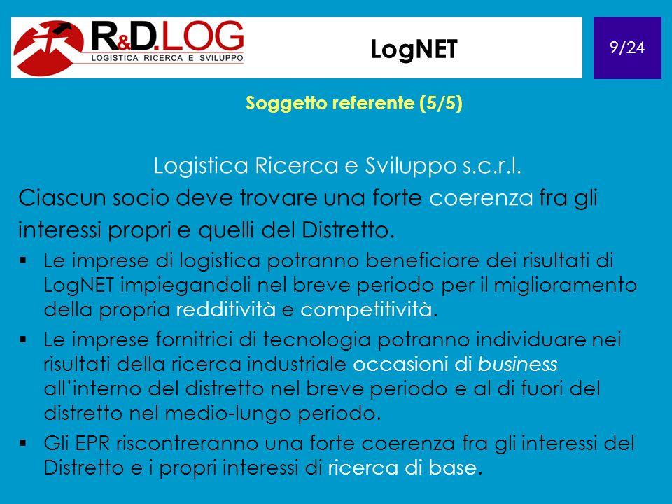 9/24 LogNET Soggetto referente (5/5) Logistica Ricerca e Sviluppo s.c.r.l. Ciascun socio deve trovare una forte coerenza fra gli interessi propri e qu