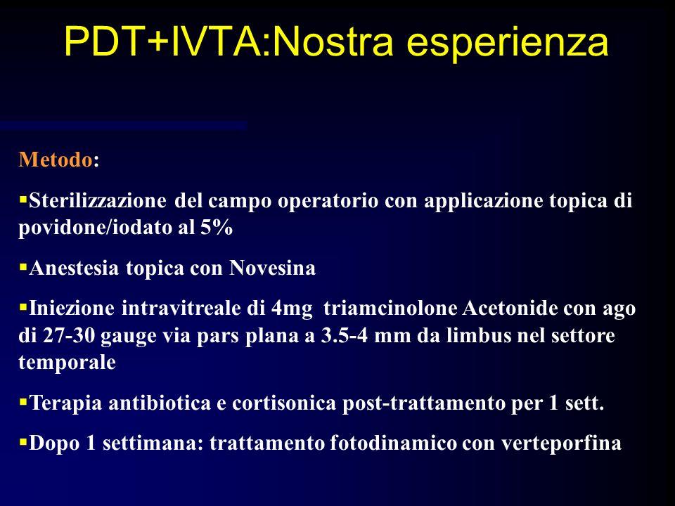 Metodo: Sterilizzazione del campo operatorio con applicazione topica di povidone/iodato al 5% Anestesia topica con Novesina Iniezione intravitreale di