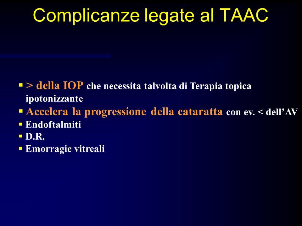 Complicanze legate al TAAC > della IOP che necessita talvolta di Terapia topica ipotonizzante Accelera la progressione della cataratta con ev. < dellA