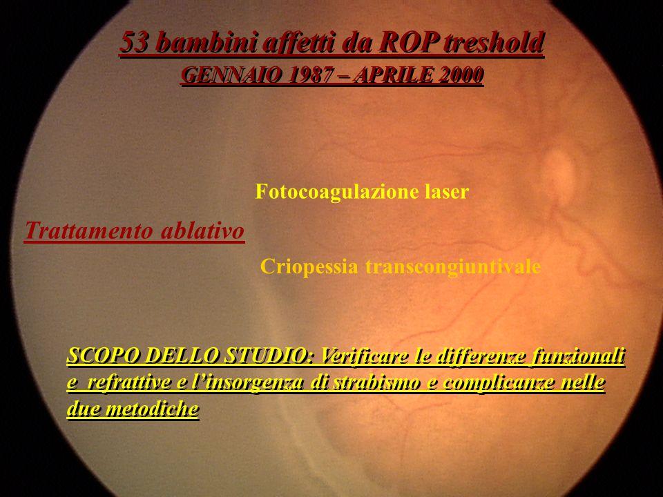 Trattamento ablativo Fotocoagulazione laser Criopessia transcongiuntivale 53 bambini affetti da ROP treshold GENNAIO 1987 – APRILE 2000 53 bambini aff