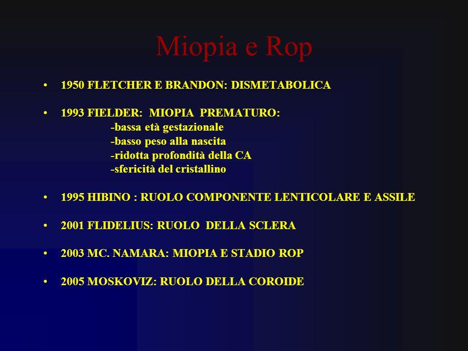 Miopia e Rop 1950 FLETCHER E BRANDON: DISMETABOLICA 1993 FIELDER: MIOPIA PREMATURO: -bassa età gestazionale -basso peso alla nascita -ridotta profondi