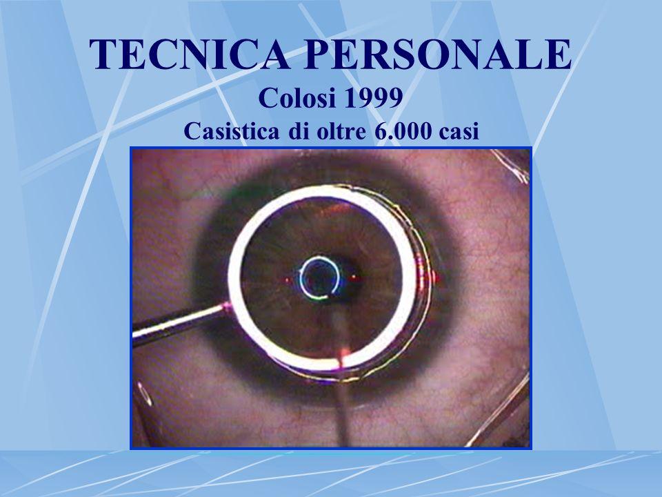 TECNICA PERSONALE Colosi 1999 Casistica di oltre 6.000 casi