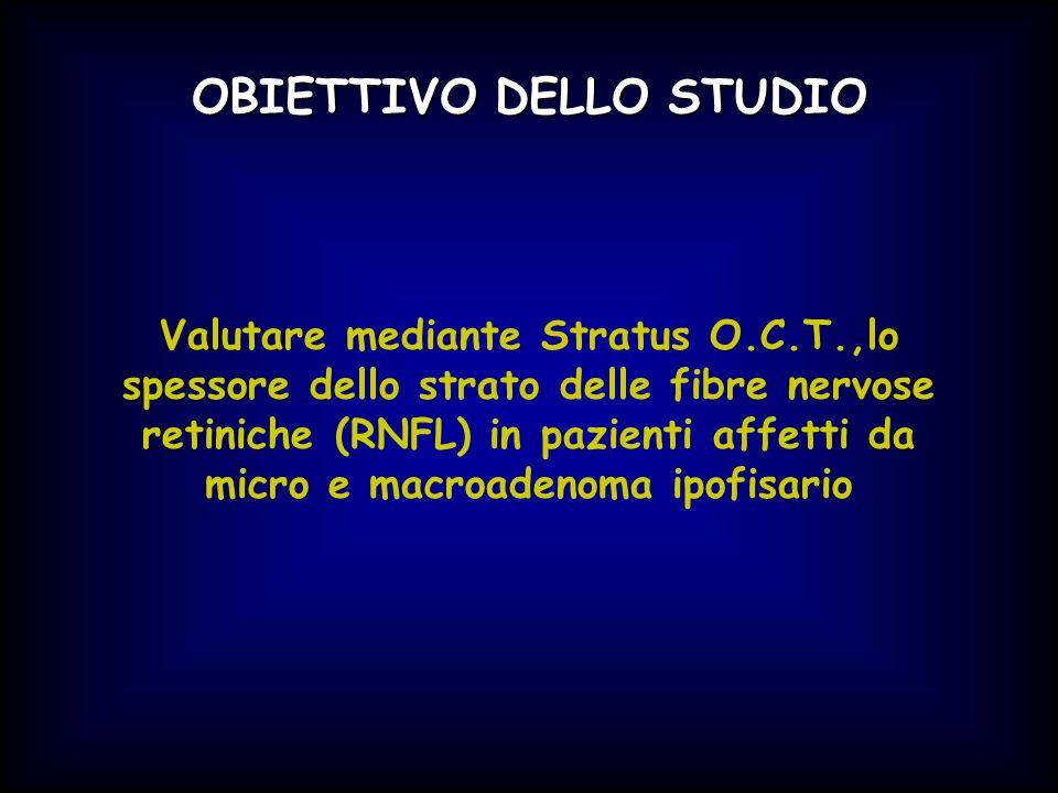 OBIETTIVO DELLO STUDIO Valutare mediante Stratus O.C.T.,lo spessore dello strato delle fibre nervose retiniche (RNFL) in pazienti affetti da micro e m