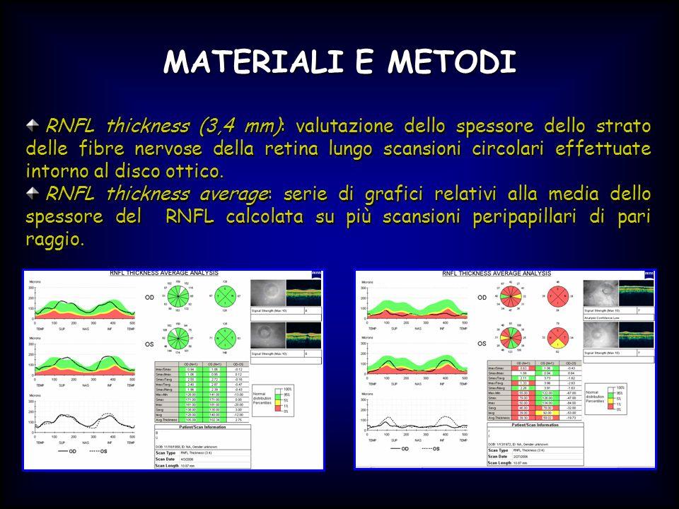 MATERIALI E METODI RNFL thickness (3,4 mm): valutazione dello spessore dello strato delle fibre nervose della retina lungo scansioni circolari effettu