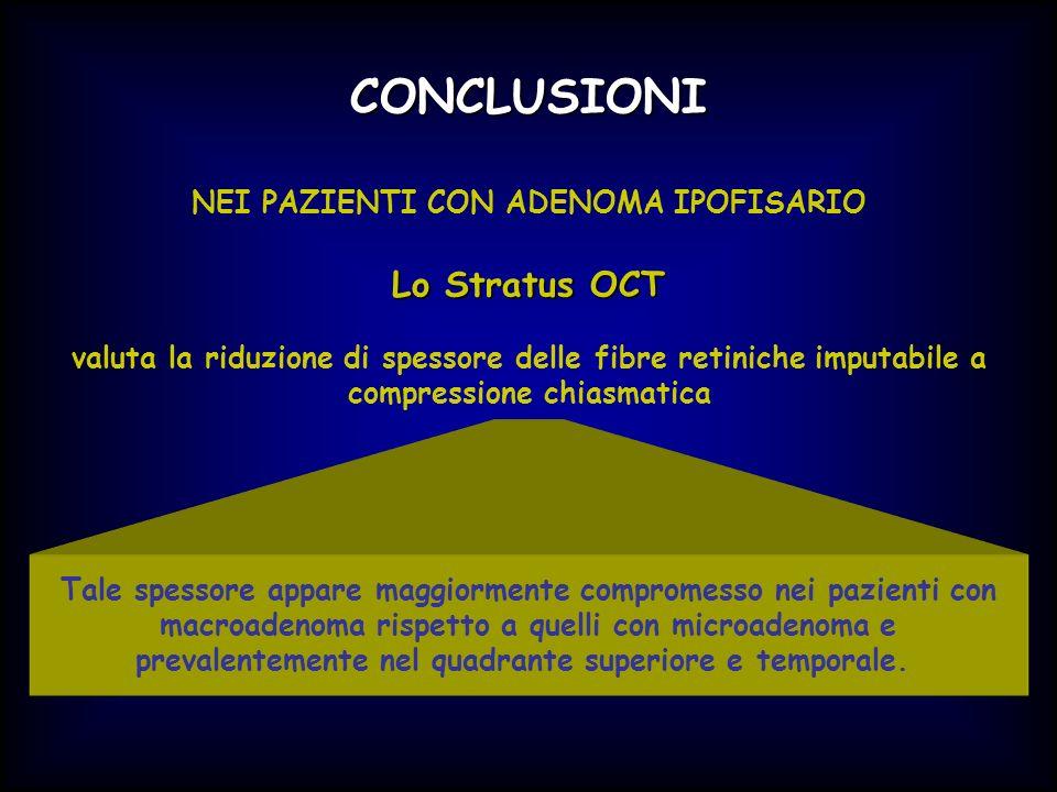Tale spessore appare maggiormente compromesso nei pazienti con macroadenoma rispetto a quelli con microadenoma e prevalentemente nel quadrante superio