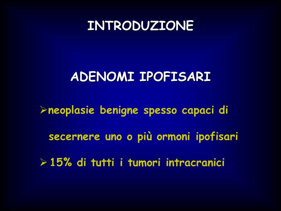 INTRODUZIONE neoplasie benigne spesso capaci di secernere uno o più ormoni ipofisari 15% di tutti i tumori intracranici ADENOMI IPOFISARI