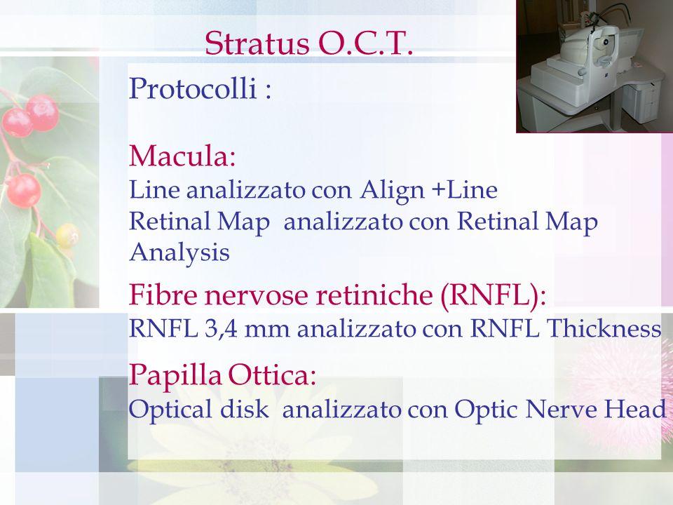 Stratus O.C.T. Protocolli : Macula: Line analizzato con Align +Line Retinal Map analizzato con Retinal Map Analysis Fibre nervose retiniche (RNFL): RN