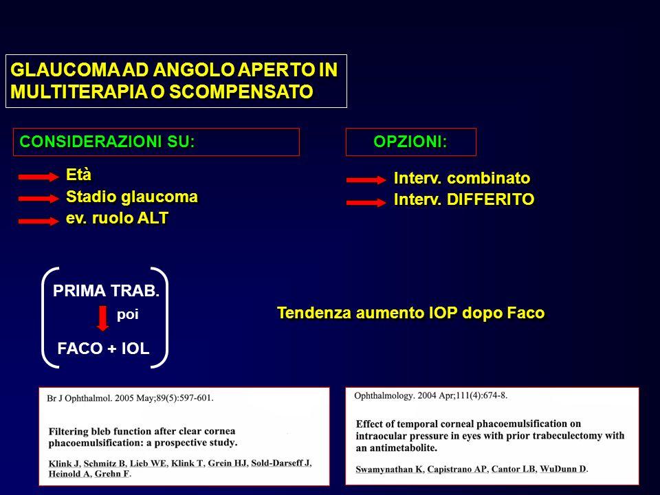 OPZIONI: Interv. combinato Interv. DIFFERITO PRIMA TRAB. FACO + IOL poi Stadio glaucoma CONSIDERAZIONI SU: Età ev. ruolo ALT GLAUCOMA AD ANGOLO APERTO