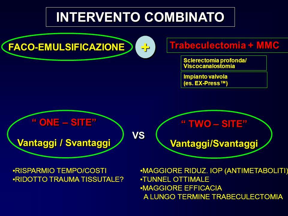INTERVENTO COMBINATO FACO-EMULSIFICAZIONE Trabeculectomia + MMC Sclerectomia profonda/ Viscocanalostomia Sclerectomia profonda/ Viscocanalostomia Impi