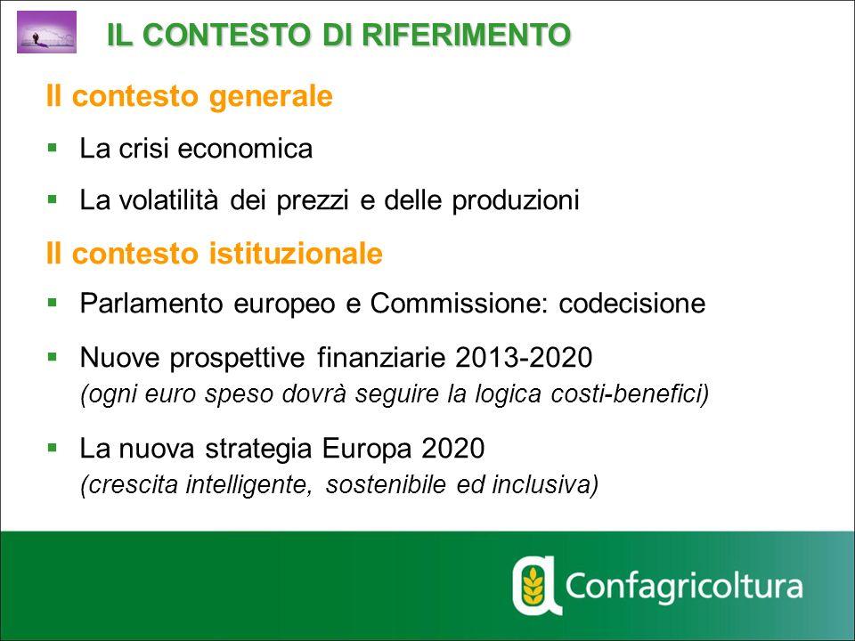 Il contesto generale La crisi economica La volatilità dei prezzi e delle produzioni Il contesto istituzionale Parlamento europeo e Commissione: codeci