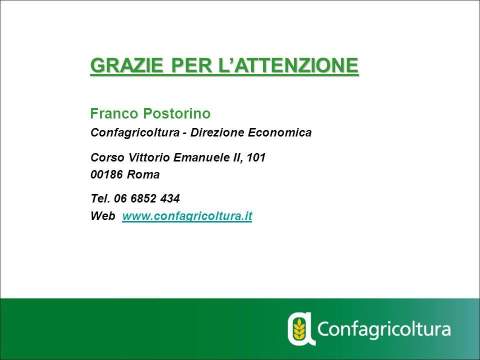 GRAZIE PER LATTENZIONE Franco Postorino Confagricoltura - Direzione Economica Corso Vittorio Emanuele II, 101 00186 Roma Tel. 06 6852 434 Web www.conf