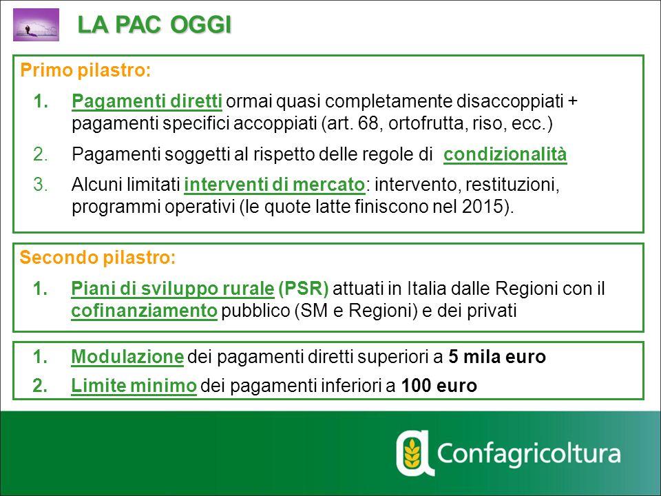 Secondo pilastro: 1.Piani di sviluppo rurale (PSR) attuati in Italia dalle Regioni con il cofinanziamento pubblico (SM e Regioni) e dei privati Primo