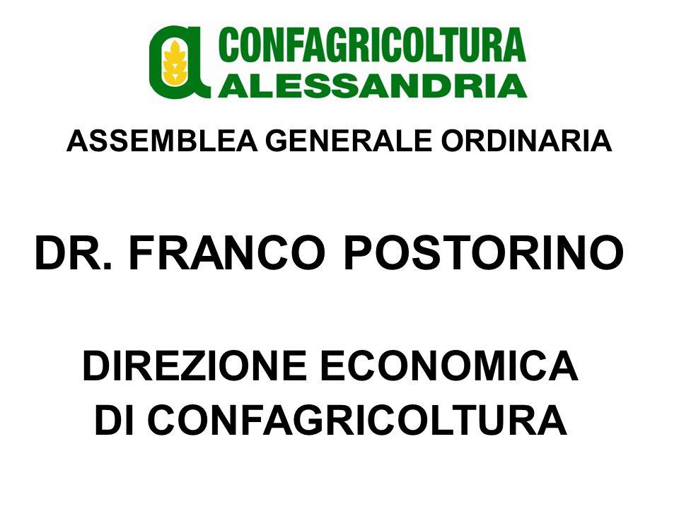 ASSEMBLEA GENERALE ORDINARIA DR. FRANCO POSTORINO DIREZIONE ECONOMICA DI CONFAGRICOLTURA