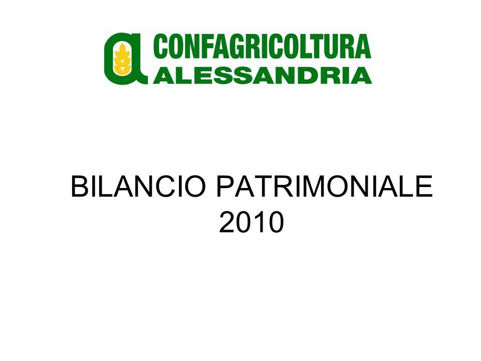 BILANCIO PATRIMONIALE 2010