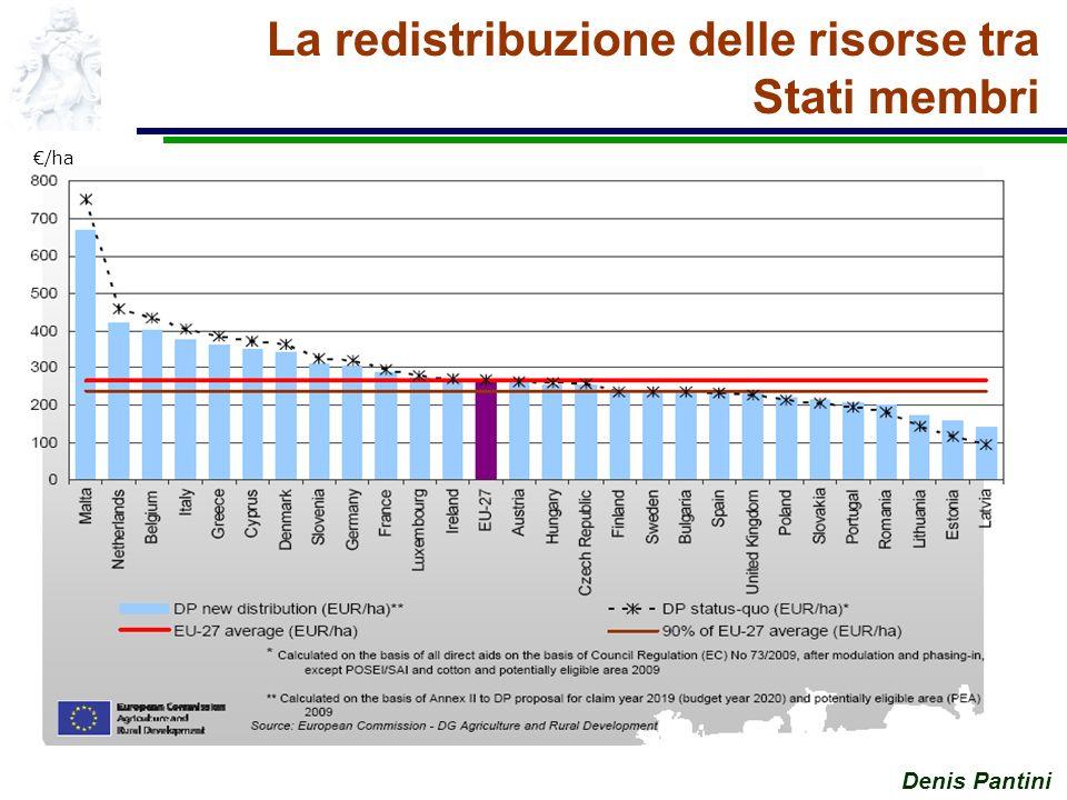 Denis Pantini La redistribuzione delle risorse tra Stati membri /ha