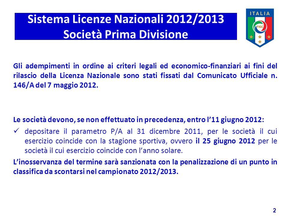 2 Sistema Licenze Nazionali 2012/2013 Società Prima Divisione Gli adempimenti in ordine ai criteri legali ed economico-finanziari ai fini del rilascio della Licenza Nazionale sono stati fissati dal Comunicato Ufficiale n.