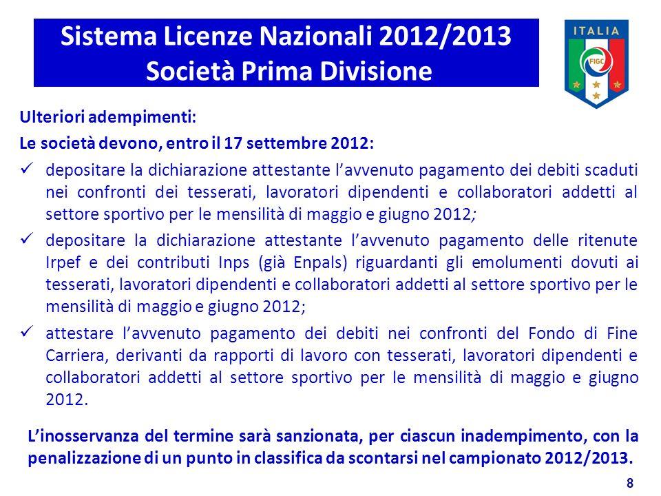Sistema Licenze Nazionali 2012/2013 Società Prima Divisione La Co.Vi.So.C.
