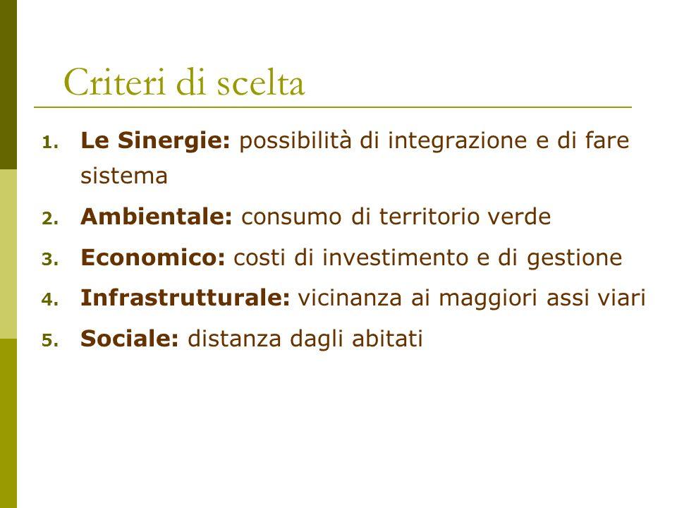 Criteri di scelta 1. Le Sinergie: possibilità di integrazione e di fare sistema 2. Ambientale: consumo di territorio verde 3. Economico: costi di inve