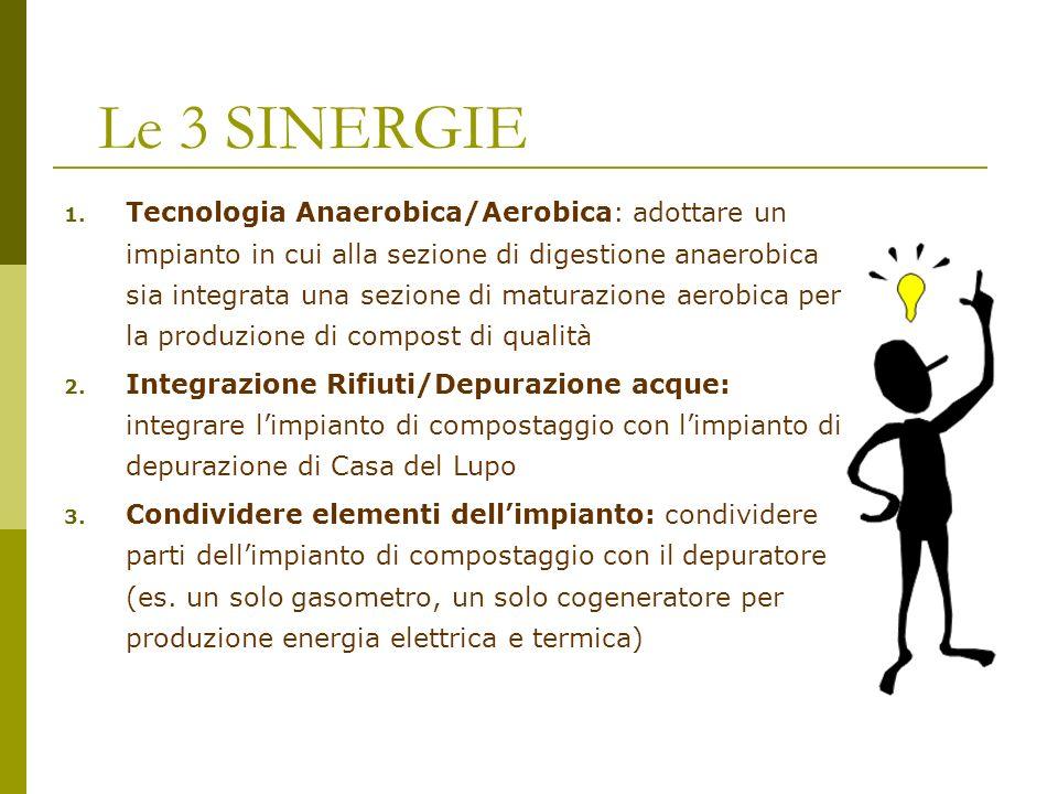 Le 3 SINERGIE 1. Tecnologia Anaerobica/Aerobica: adottare un impianto in cui alla sezione di digestione anaerobica sia integrata una sezione di matura