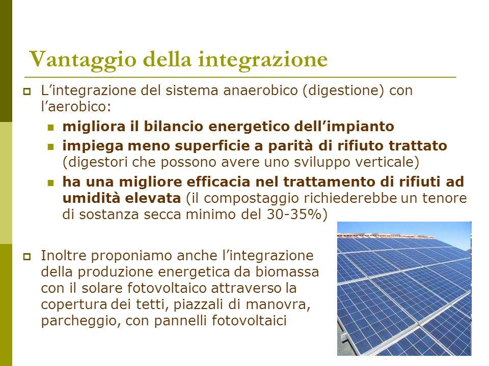 Un esempio concreto Polo ecologico di Pinerolo (Piemonte) Al biogasometro arriva attraverso un gasdotto di 3 km anche il biogas prodotto da una discarica.