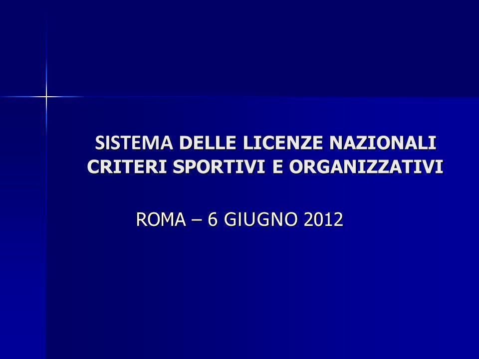 SISTEMA DELLE LICENZE NAZIONALI CRITERI SPORTIVI E ORGANIZZATIVI SISTEMA DELLE LICENZE NAZIONALI CRITERI SPORTIVI E ORGANIZZATIVI ROMA – 6 GIUGNO 2012