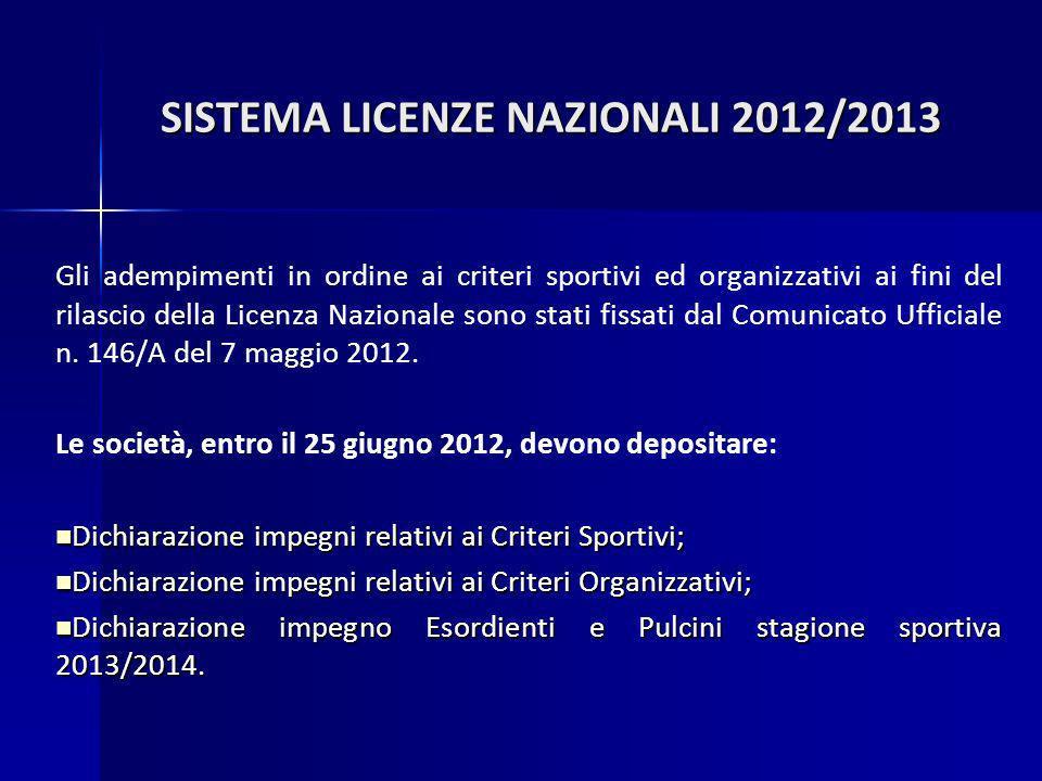 SISTEMA LICENZE NAZIONALI 2012/2013 Gli adempimenti in ordine ai criteri sportivi ed organizzativi ai fini del rilascio della Licenza Nazionale sono stati fissati dal Comunicato Ufficiale n.