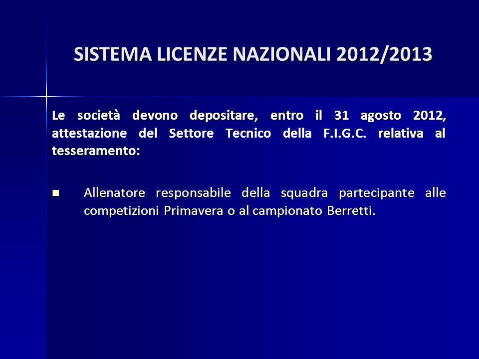 Le società devono depositare, entro il 31 agosto 2012, relativa al tesseramento: Le società devono depositare, entro il 31 agosto 2012, attestazione del Settore Tecnico della F.I.G.C.