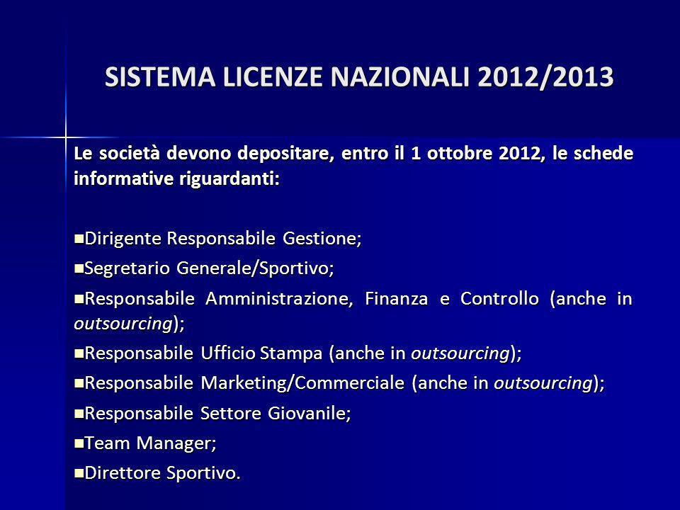 Le società devono depositare, entro il 1 ottobre 2012, le schede informative riguardanti: Dirigente Responsabile Gestione; Dirigente Responsabile Gestione; Segretario Generale/Sportivo; Segretario Generale/Sportivo; Responsabile Amministrazione, Finanza e Controllo (anche in outsourcing); Responsabile Amministrazione, Finanza e Controllo (anche in outsourcing); Responsabile Ufficio Stampa (anche in outsourcing); Responsabile Ufficio Stampa (anche in outsourcing); Responsabile Marketing/Commerciale (anche in outsourcing); Responsabile Marketing/Commerciale (anche in outsourcing); Responsabile Settore Giovanile; Responsabile Settore Giovanile; Team Manager; Team Manager; Direttore Sportivo.