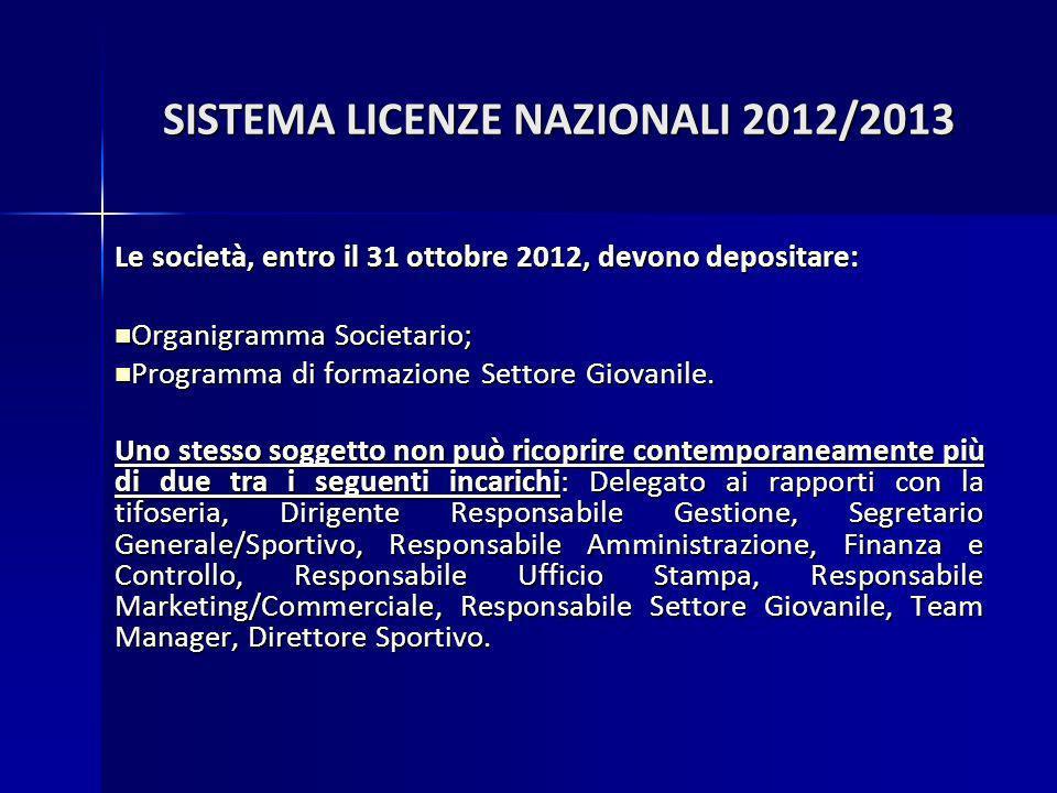 Le società, entro il 31 ottobre 2012, devono depositare: Organigramma Societario; Organigramma Societario; Programma di formazione Settore Giovanile.