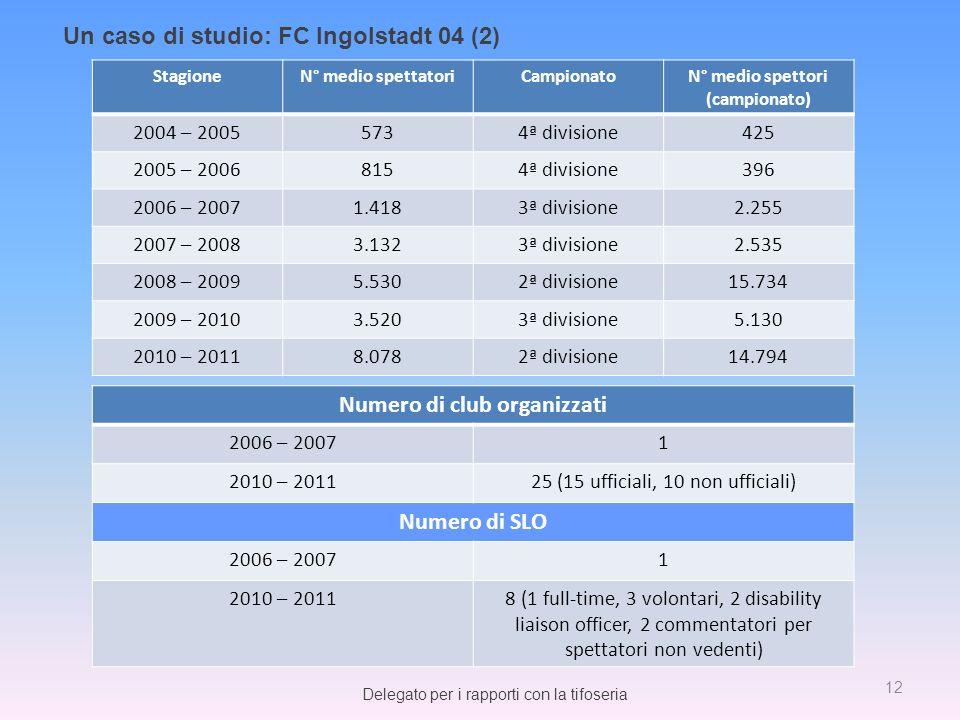 Un caso di studio: FC Ingolstadt 04 (2) 12 StagioneN° medio spettatoriCampionatoN° medio spettori (campionato) 2004 – 20055734ª divisione425 2005 – 20