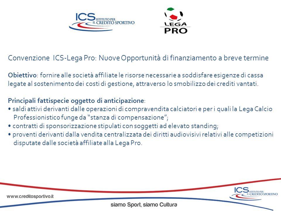 Convenzione ICS-Lega Pro: Nuove Opportunità di finanziamento a breve termine Obiettivo: fornire alle società affiliate le risorse necessarie a soddisf