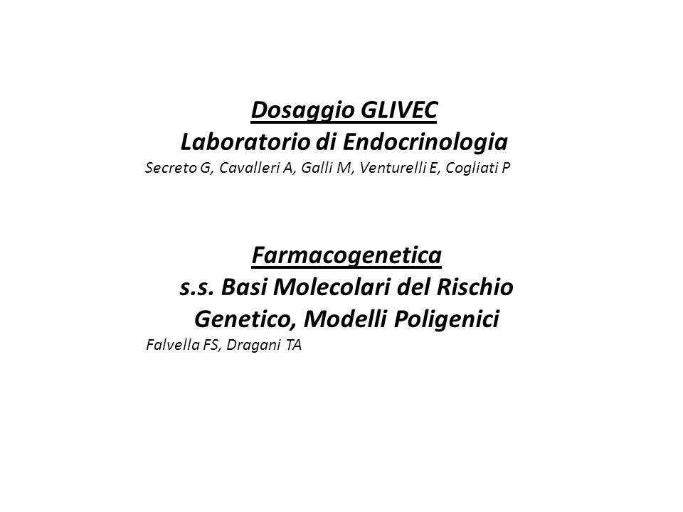 Farmacogenetica s.s. Basi Molecolari del Rischio Genetico, Modelli Poligenici Falvella FS, Dragani TA Dosaggio GLIVEC Laboratorio di Endocrinologia Se