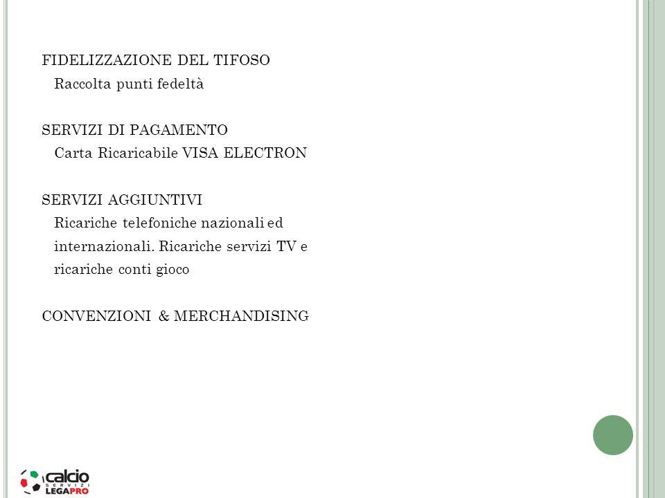 FIDELIZZAZIONE DEL TIFOSO Raccolta punti fedeltà SERVIZI DI PAGAMENTO Carta Ricaricabile VISA ELECTRON SERVIZI AGGIUNTIVI Ricariche telefoniche nazion