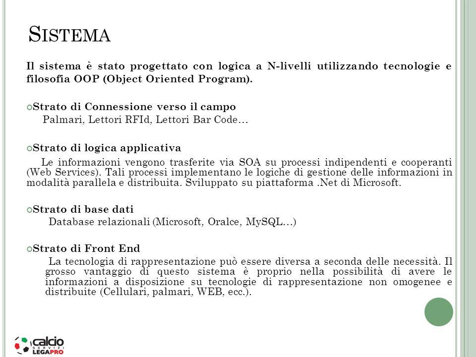 S ISTEMA Il sistema è stato progettato con logica a N-livelli utilizzando tecnologie e filosofia OOP (Object Oriented Program). Strato di Connessione