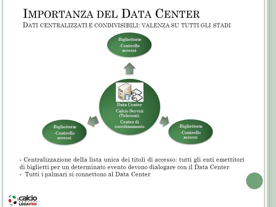 Data Center Calcio Servizi (Telecom): Centro di coordinamento -Biglietterie -Controllo accessi -Biglietterie -Controllo accessi -Biglietterie -Control