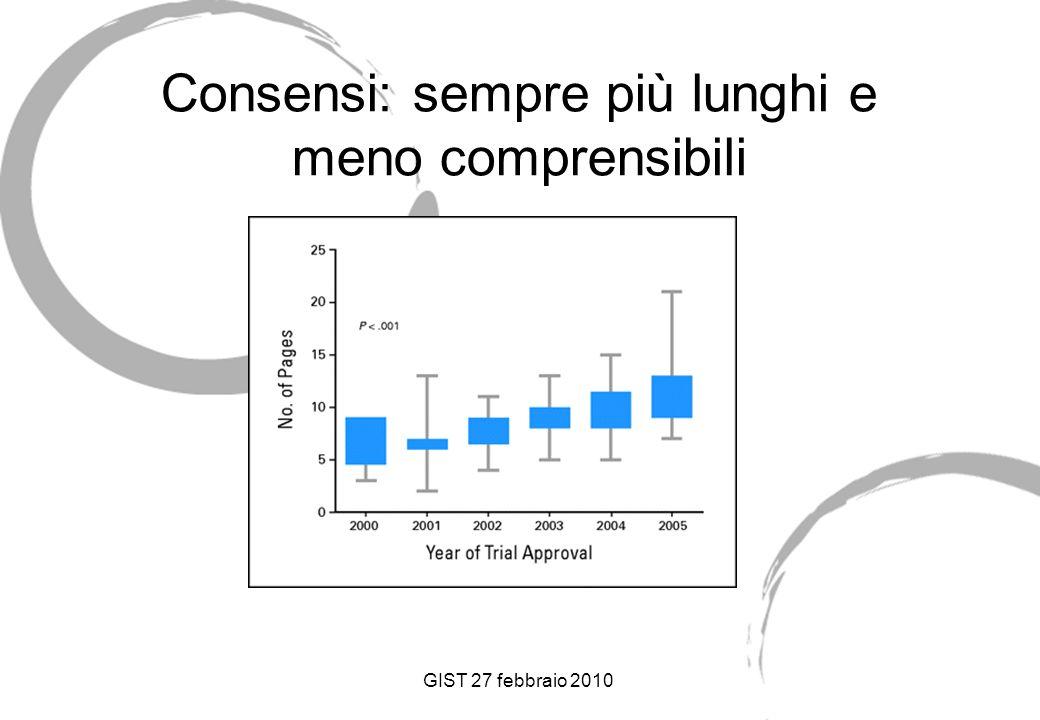 GIST 27 febbraio 2010 Consensi: sempre più lunghi e meno comprensibili