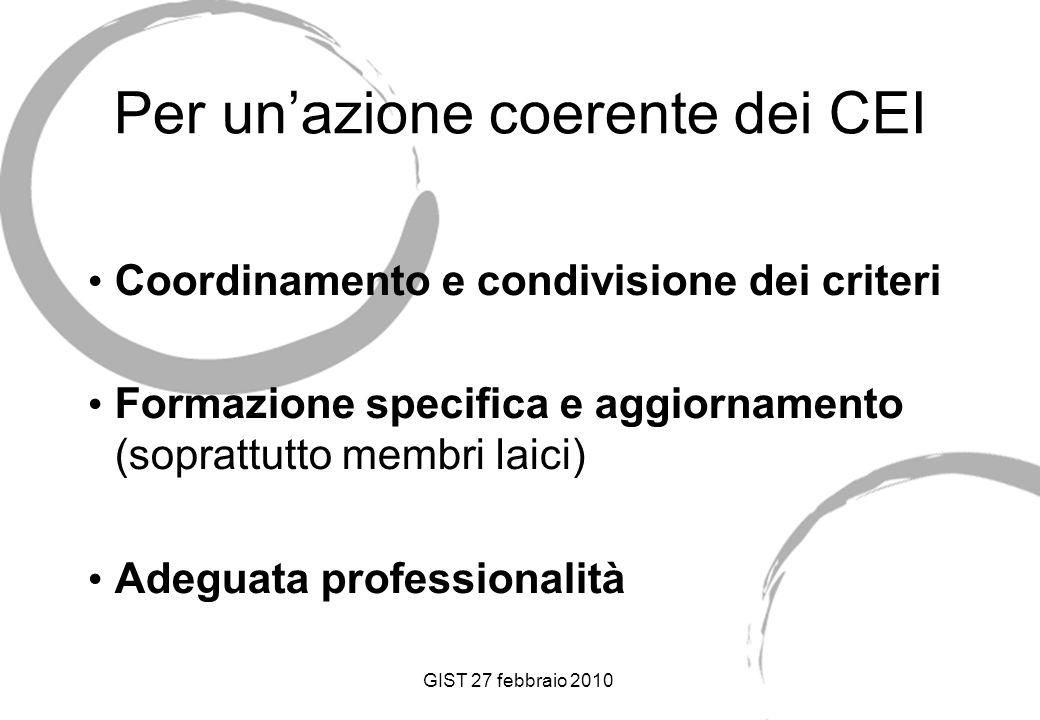 GIST 27 febbraio 2010 Per unazione coerente dei CEI Coordinamento e condivisione dei criteri Formazione specifica e aggiornamento (soprattutto membri laici) Adeguata professionalità