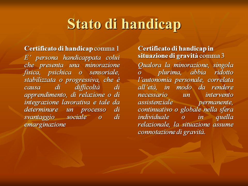Stato di handicap Certificato di handicap comma 1 E persona handicappata colui che presenta una minorazione fisica, psichica o sensoriale, stabilizzat