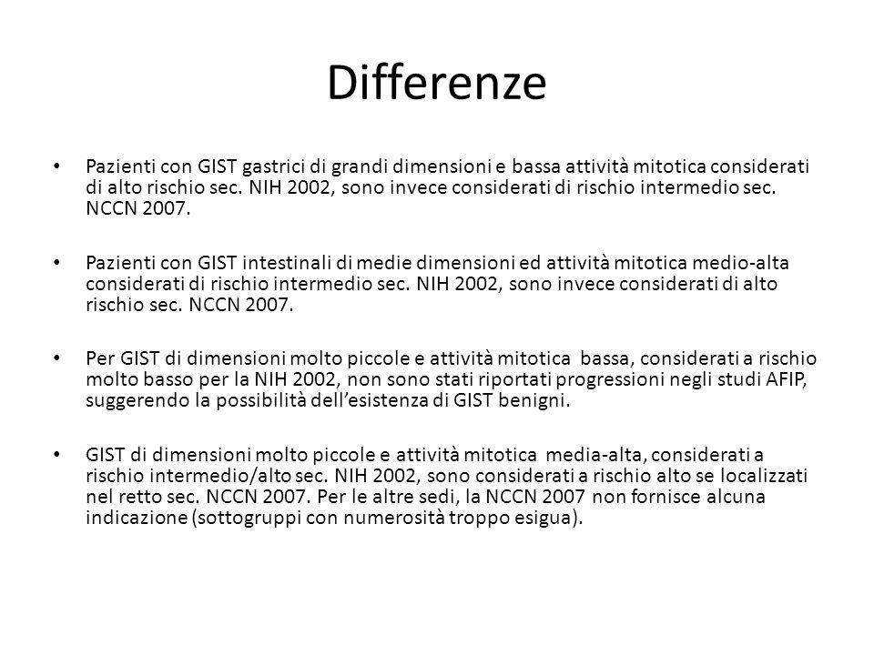Differenze Pazienti con GIST gastrici di grandi dimensioni e bassa attività mitotica considerati di alto rischio sec. NIH 2002, sono invece considerat