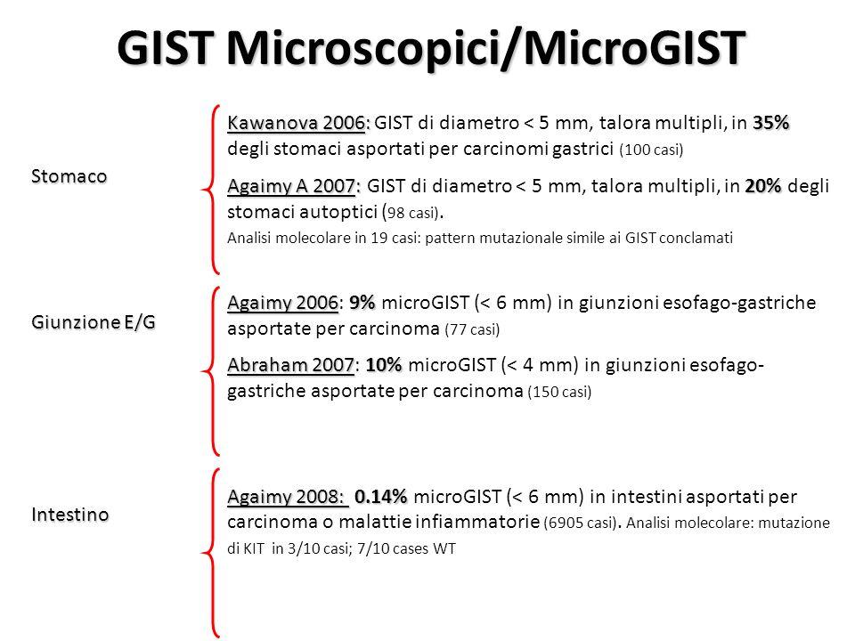 GIST Microscopici/MicroGIST Kawanova 2006: 35% Kawanova 2006: GIST di diametro < 5 mm, talora multipli, in 35% degli stomaci asportati per carcinomi g