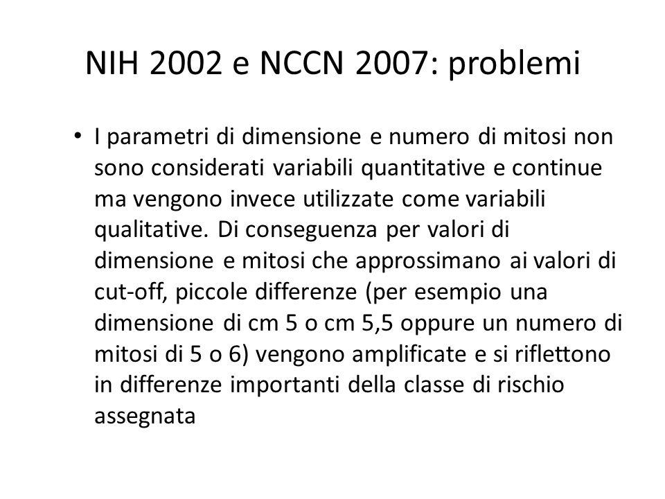 NIH 2002 e NCCN 2007: problemi I parametri di dimensione e numero di mitosi non sono considerati variabili quantitative e continue ma vengono invece u