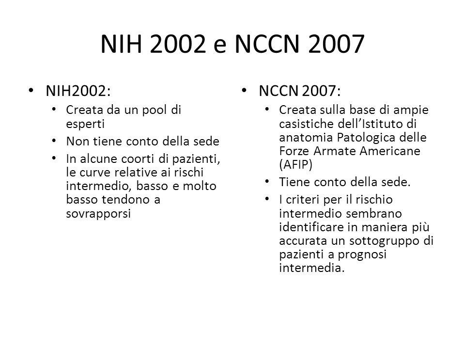NIH 2002 e NCCN 2007 NIH2002: Creata da un pool di esperti Non tiene conto della sede In alcune coorti di pazienti, le curve relative ai rischi interm