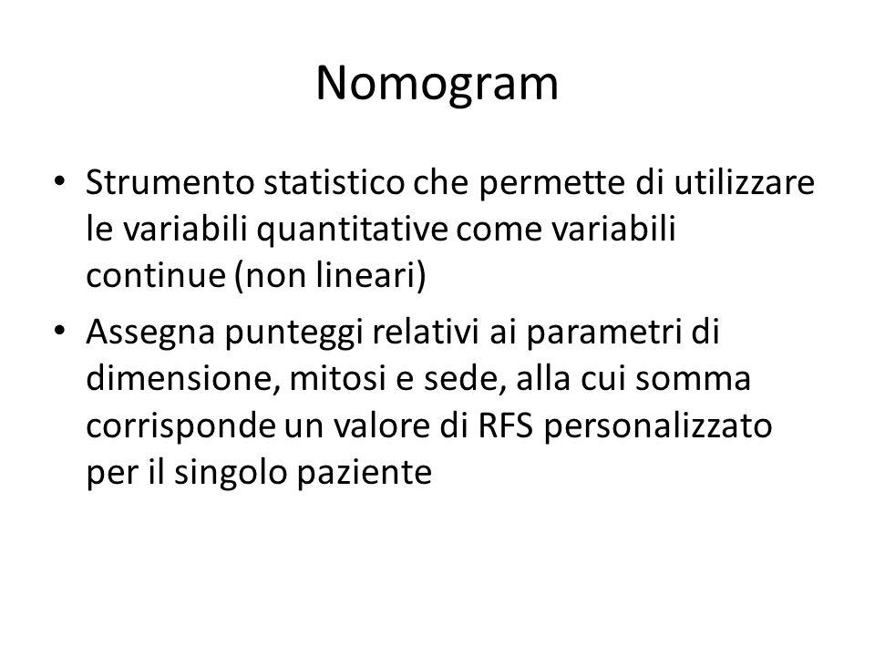 Nomogram Strumento statistico che permette di utilizzare le variabili quantitative come variabili continue (non lineari) Assegna punteggi relativi ai