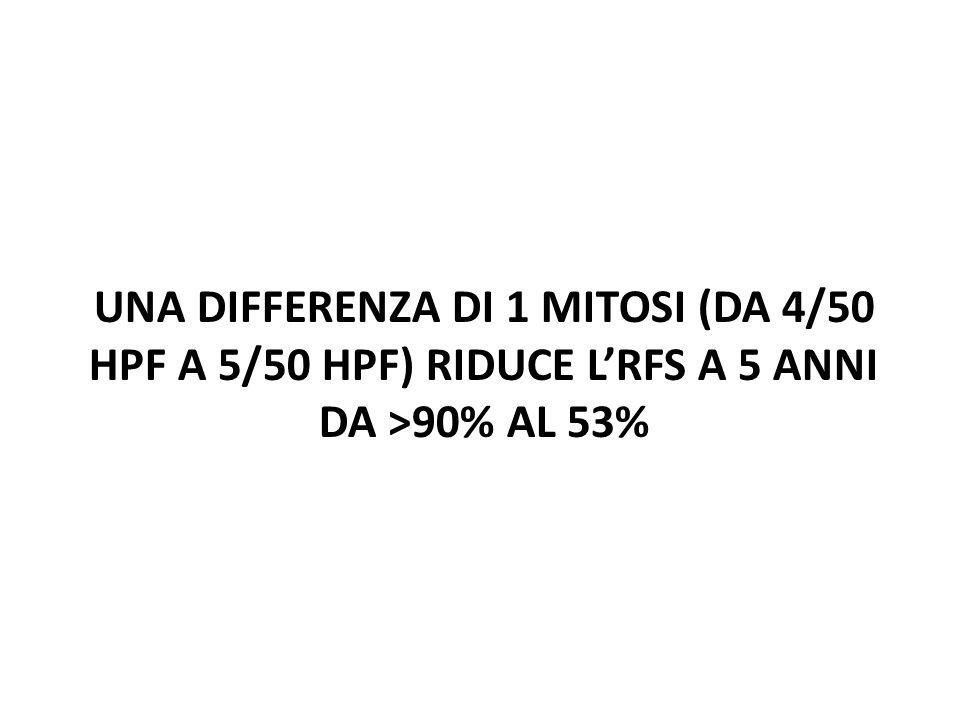 UNA DIFFERENZA DI 1 MITOSI (DA 4/50 HPF A 5/50 HPF) RIDUCE LRFS A 5 ANNI DA >90% AL 53%