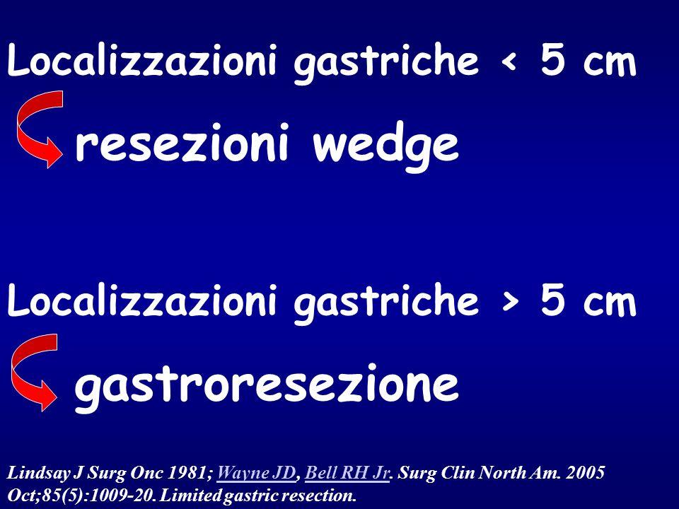 Localizzazioni gastriche < 5 cm resezioni wedge Localizzazioni gastriche > 5 cm gastroresezione Lindsay J Surg Onc 1981; Wayne JD, Bell RH Jr. Surg Cl