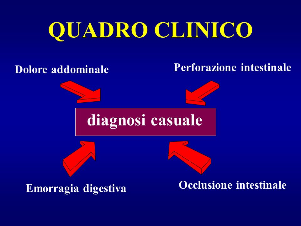 QUADRO CLINICO diagnosi casuale Dolore addominale Perforazione intestinale Emorragia digestiva Occlusione intestinale