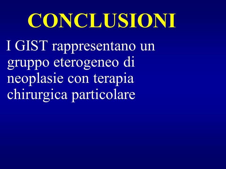 CONCLUSIONI I GIST rappresentano un gruppo eterogeneo di neoplasie con terapia chirurgica particolare